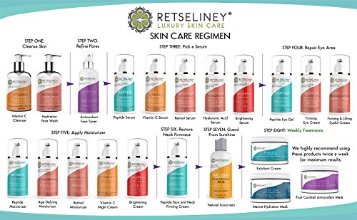 Retseliney Firming & Lifting Eyelid Cream, Firm and Tone Sagging and Drooping Skin on the Upper Eyelids, Anti-Wrinkle Moisturizer with Retinol, Peptides & Vitamin C, Anti-Aging Eye Cream for Daily Use by Retseliney (Image #2)
