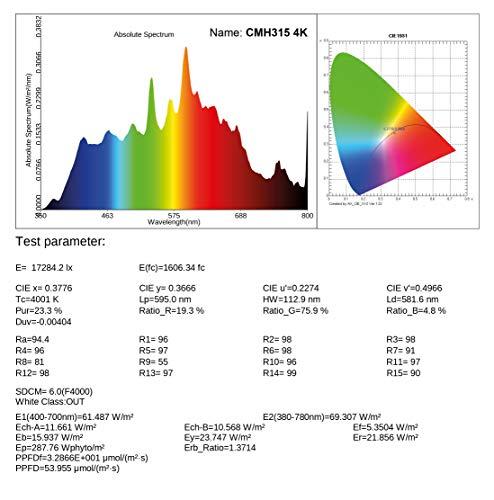 NTS 315 CMH 315 NTS W - 4200K Croissance Spectrum 467ef2
