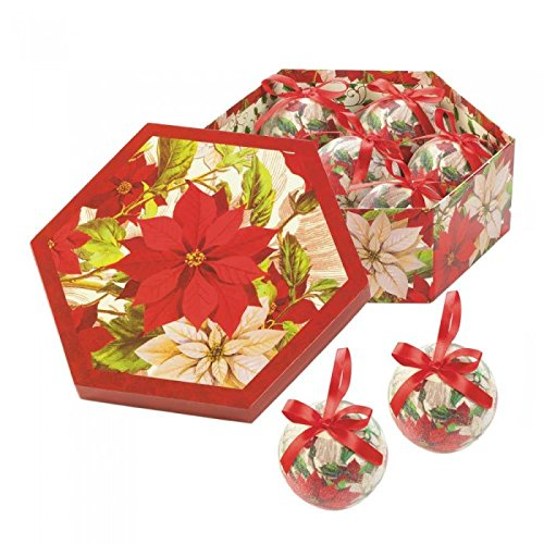 Which is the best poinsettia ornament box set?