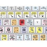 The Best Cubase & Nuendo Shortcut Stickers. Ever.