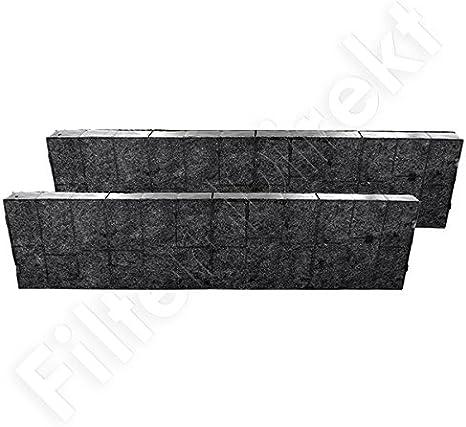 Filtronix Aktivkohlefilter alternativ zu Franke 1120067942