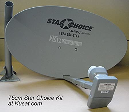 The 8 best indoor tv antenna canadian tire