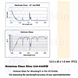 Quanmin 12.5mmx45mmx1.0 mm 240-640nm Holmium Glass Filter for Wavelength in The UV/Visible and assessing The wavelength Accuracy of Your Spectrophotometer