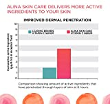 Alina-Skin-Care-VITAMIN-C-SERUM-with-Hyaluronic-Acid-Moisturizer-and-Green-White-Tea-Extracts-1-ounce
