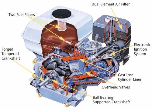 "New Honda GX390 Engine Standard 1"" Crank, Electric Start, Oi"