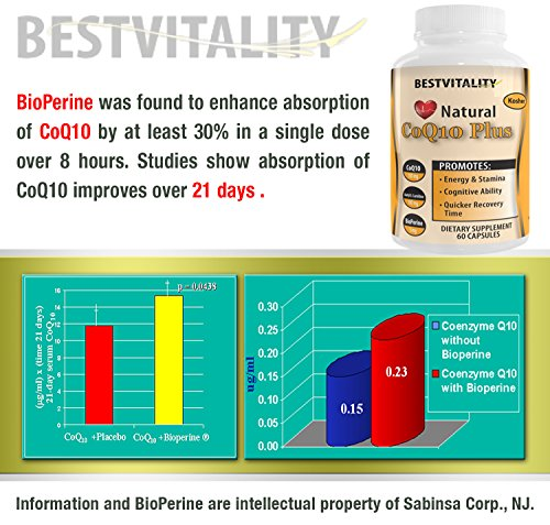 BestVitality Natural Coenzyme Coq10 Vegan Complex (Coq10 100mg, Acetyl L carnitine 100mg and Bioperine 5mg) Kosher Made in USA