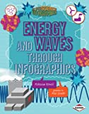 Energy and Waves Through Infographics, Rebecca Rowell, 1467715905