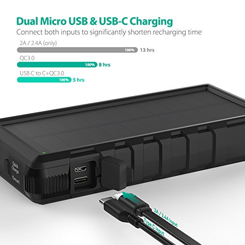 Solar Charger RAVPower 25000mAh Outdoor lightweight Charger along with Micro USB Type C Inputs fast price Solar energy Bank along with 3 Outputs External Battery Pack along with Flashlight Shock Dust Waterproof Solar Chargers