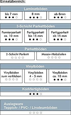 Dichte ca Akustik Tritt- und Gehschalld/ämmung f/ür Laminat und Parkettb/öden Kork Trittschalld/ämmung TRECOR Rollenkork St/ärke 6 mm Hochelastisch und antistatisch Sie kaufen 1 m/² 200 kg//m/³ 1 m/²