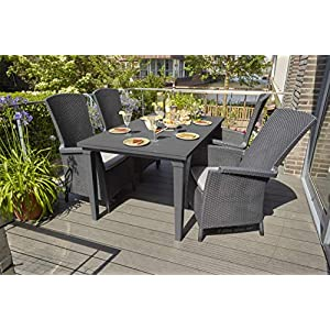 Best weatherproof outdoor furniture