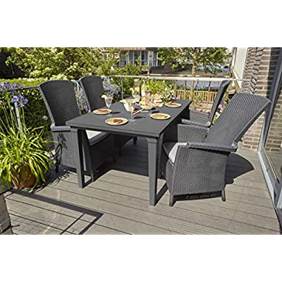 Best Weatherproof Outdoor Furniture