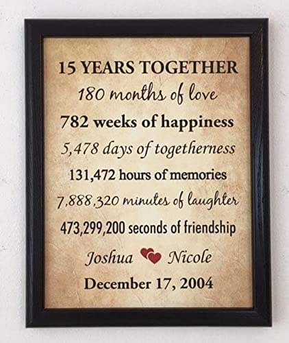 Fifteenth Wedding Anniversary Gifts: Amazon.com: Framed 15th Anniversary Gifts For Couple, 15
