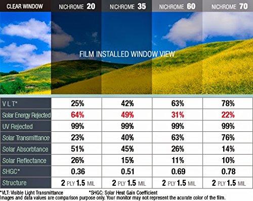 BDF HNC20 Window Film Premium Heat Control and Energy Saving, Chrome (Dark) - 36in X 50ft