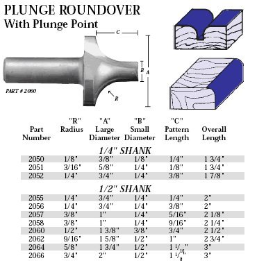 Whiteside Router Bits 2060 Plunge Round Over Bit with Plunge Point 1/2-Inch Radius and 1-3/8-Inch Large Diameter
