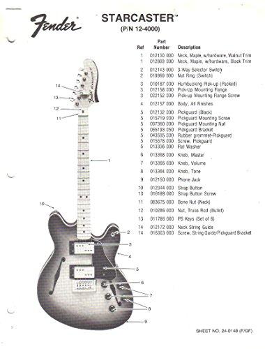 Electric Starcaster Fender (FENDER Starcaster Electric Guitar, Parts List)