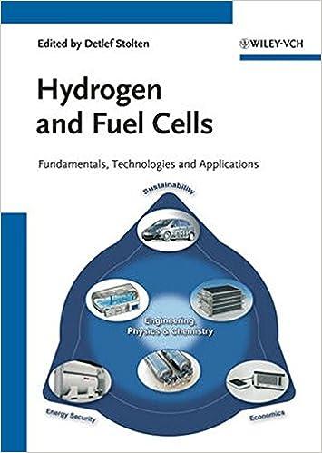 HYDROGEN FUEL CELL APPLICATIONS EBOOK DOWNLOAD