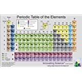 """Innovating Science IS2941 Vinyl Periodic Table Poster, 45.0"""" x 35.0"""""""