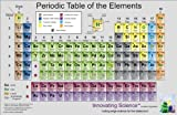 Innovating Science Colored Premium Matte Poster (100#) Periodic Tables, 34.0'' x 21.0'' - Large Poster