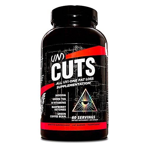 (IN)Cuts