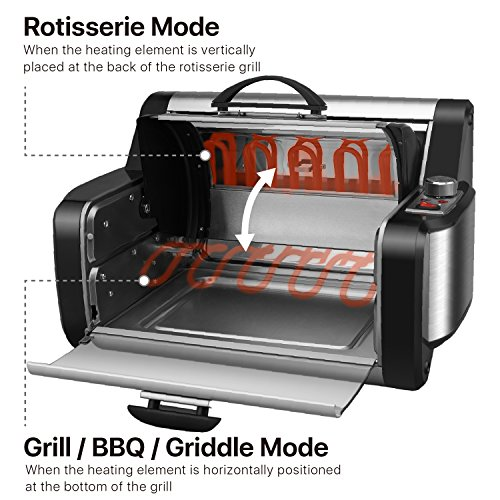 Flexzion Rotisserie Toaster Oven Grill - Countertop Kebab Electric Cooker Rotating Roaster Baking Machine Stainless Steel w/ 7 Kebob Skewers, Heat Resistant Gloves, Bake Ware for Professional & Home by Flexzion (Image #2)