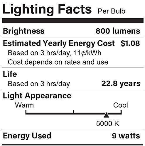 Sengled Smart Light Bulb, WiFi Light Bulbs No Hub Required, Smart Bulbs that Work with Alexa, Google Home, Smart LED Light A19 Daylight (5000K), 800LM 60W Equivalent, 1 Pack
