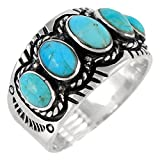 Sterling Silver Turquoise Ring with Genuine Turquoise (Select Color) (Turquoise, 9)