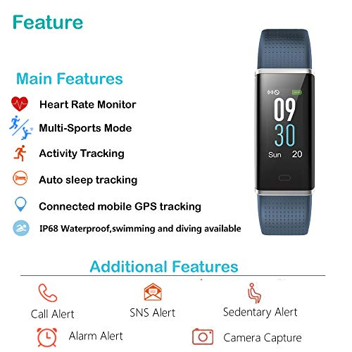 Willful Fitness Tracker, Heart Rate Monitor Fitness Watch Activity Tracker(14 Modes) Pedometer with Step Counter Sleep Monitor Call SMS SNS Notice for Women Men Kids (Gray+Black) by Willful (Image #1)