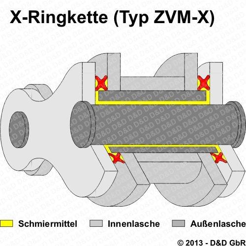Kettensatz // Kettenkit Kawasaki ZX-9R Ninja DID X-Ring super verst/ärkt 2002-2003 Typ ZX900E ZVM-X