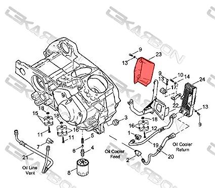 Amazon Com Buell Carbon Fiber Oil Cooler Cover Xb 5 Row Automotive