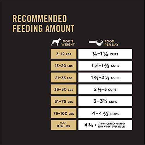 Purina Pro Plan With Probiotics Shredded Blend High Protein, Adult Dry Dog Food Chicken & Rice 12