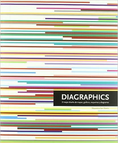 Formato de texto de libro electrónico descarga gratuita Diagraphics PDF ePub iBook 8496805808
