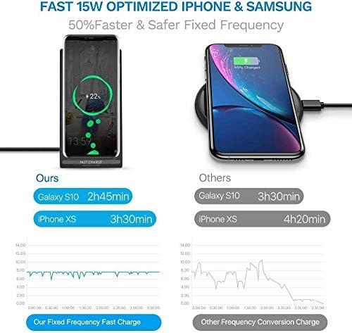 高速ワイヤレス充電ドックiPhone 11/11のPro / X/のX最大/XR / 8プラス/サムスンS10 / S10 + / S9 / S9 + / S8 + /注9に対応駅、チー認定15Wワイヤレス充電スタンド、そしてより2パック