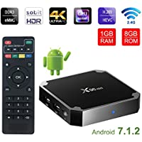 Greatlizard Android 7.1.2 X96 Mini TV Box Quad Core 1GB/8GB 2.4G Wifi 4K HD VP9 HEVC Decoding Supported