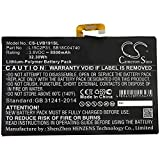 Battery Replacement for Lenovo L15C2P31