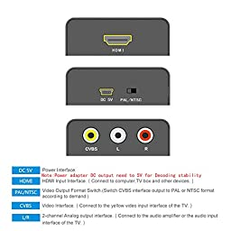 NOVPEAK [U.S. Warranty] HDMI to AV Converter, 1080p HDMI to RCA CVBS AV Composite Adapter HDMI 2 AV Converter Support for for PC Laptop PS4 PS3 XBOX Wii HDTV STB VHS VCR Camera Blue-Ray DVD TV BOX