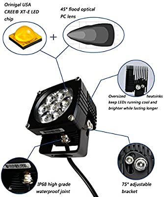 RUN-D 2x35W off road lights flood CREE LED driving lights LED work light bar 5600lm/pair 3'' for off-road truck SUV ATV boat moto 4x4 Jeep lamp cube LED pods (White LED/ Flood)
