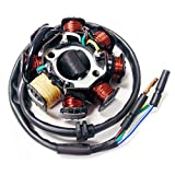 Magneto Stator Ignition Generator 8 Poles Coils GY6 Motorcycle Scooter Moped 125cc 150cc (1004-8)