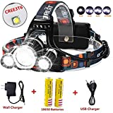 Best LED Headlamp,10000 Lumens Headlights Flashlight- Hard Hat Light,Bright Head Lights,Running or Camping
