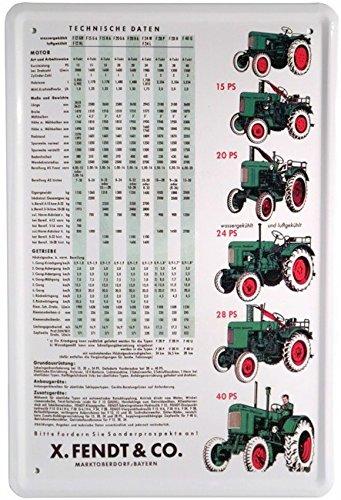 Fendt Tractor tipo übersicht Tractor Cartel De Chapa 20 X 30 ...