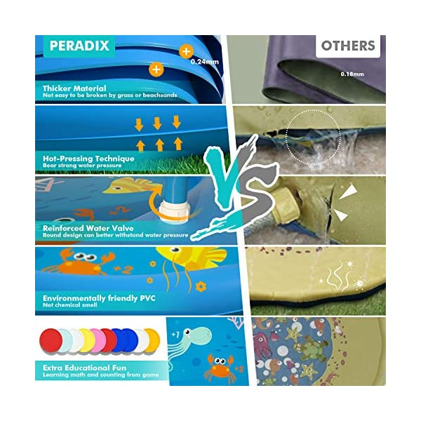 Peradix Tappetino Gioco d'Acqua per Bambini, (68 '' / 170 cm) Giocattoli Splash Play Mat Giochi all'Aperto Estate Giochi… 2 spesavip