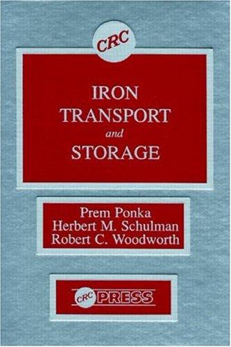 Prem Storage - Iron Transport and Storage