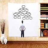 Gzhihine Custom tapestry mindmap concept business man looking at the scheme of hierarchy management of organization