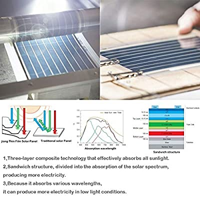 JIANG Small Flexible Thin Film Solar Power Panel Cells DIY boondocking ETFE photovoltaic 0.3W1.5V 240ma (Red)