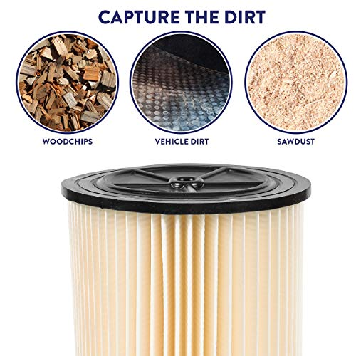 Wet and Vacuum Filter Replacement – Fits Shop-Vac and Craftsman of 5 Up – by Glone