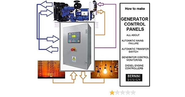 Amazon.com: How to make Generator Control Panels: Automatic Mains Failure Wiring  Diagram eBook: Bernini, Mentore: Kindle StoreAmazon.com