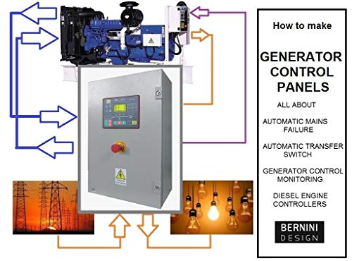 how to make generator control panels: automatic mains failure wiring diagram  by [bernini,