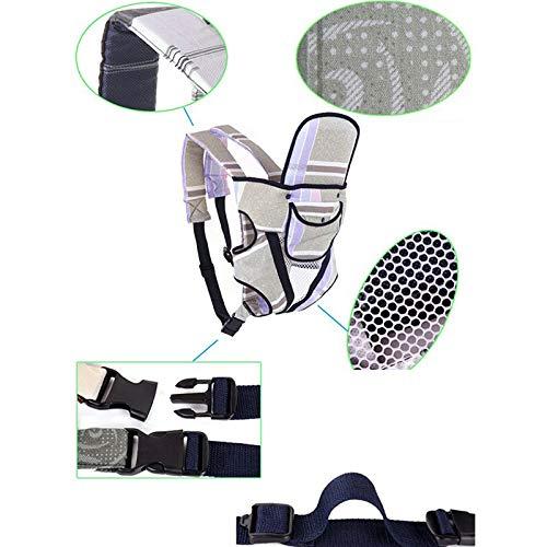 Kentop Suave Transpirable Portador de Beb/é Mochila Portabeb/és Ergon/ómica para Reci/én Nacidos y beb/és
