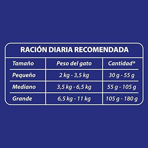 Felix Croquetas para Gato, Triple Delicious, Granja, 1.5Kg 7