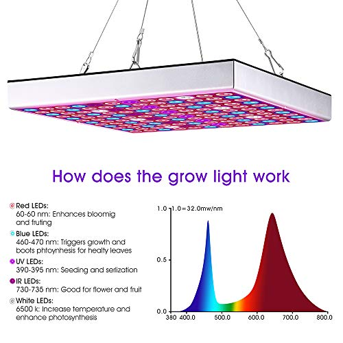 LED Grow Light, 45W Grow Lamp Kit with Full Spectrum High Efficiency LED Chips UV IR Red Blue Flowering Growing Light for Indoor Hydroponic Greenhouse Vegetable Veg and Flowers from Seeding to Harvest (Free Standing Grow Light)