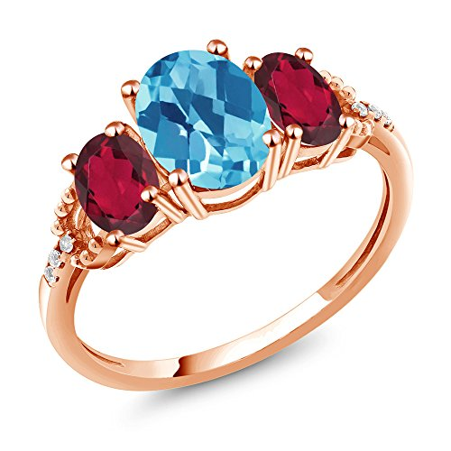 Gem Stone King 2.34 Ct Checkerboard Swiss Topaz Mystic Topaz 10K Rose Gold Diamond Accent Ring (Size ()